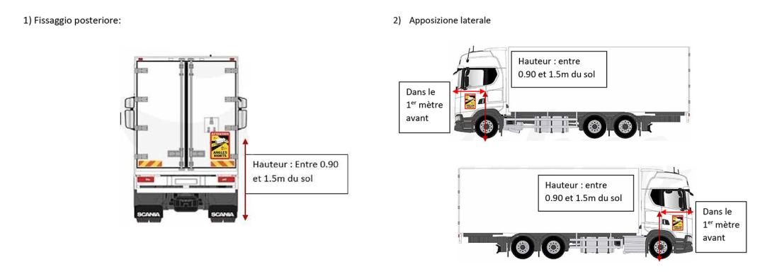 Applicazione adesivi angoli ciechi veicoli a motore