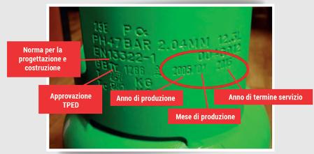 Parametri per controllare la bombola di gas non contraffatta
